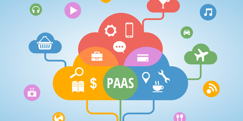 PaaS, Platform as a service: Cloud per gli sviluppatori